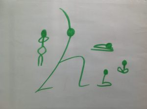 ideas4parents-kind-entwicklung-yoga-fasching-pirat-1.png